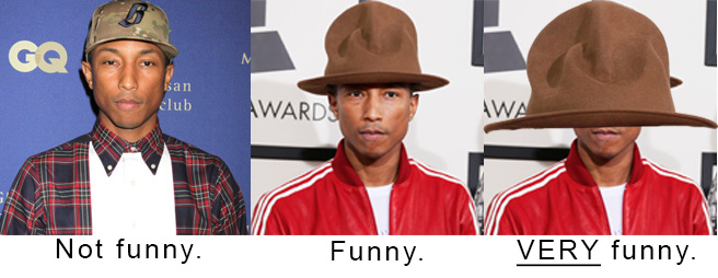 Pharrell Hat Costume Pharrell And His Big Hat